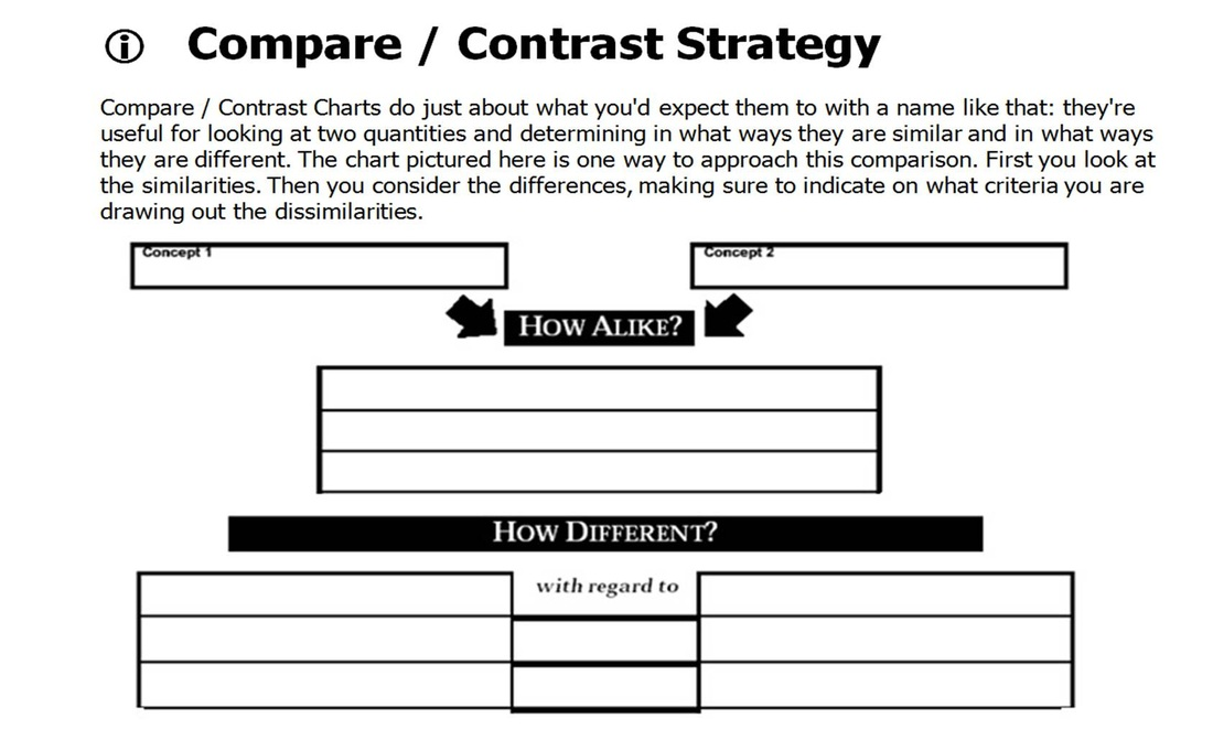 compare and contrast the strategies used